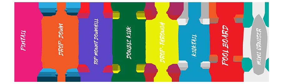 Vormen longboard soorten